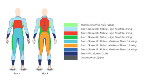 Zone3 Vision Triathlon Wetsuit Panel