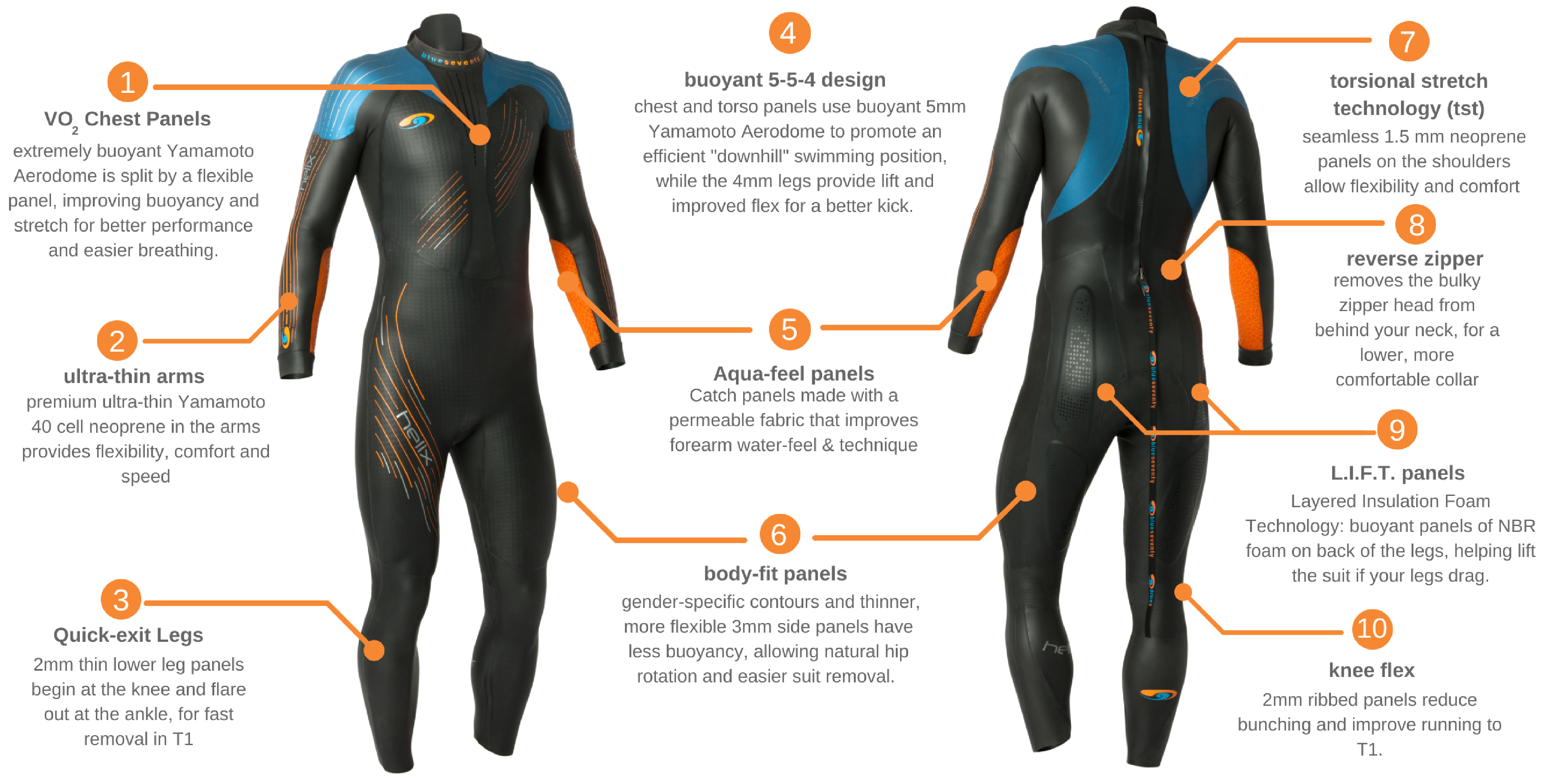 86c63ff38c Blueseventy Helix Men's Triathlon Wetsuit | Blueseventy Helix ...